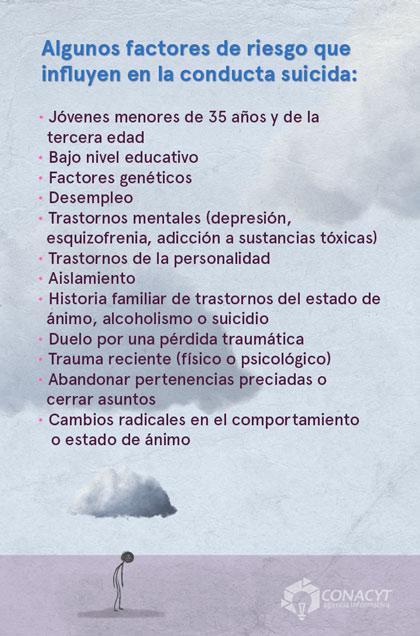factores riesgo suicidio